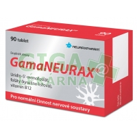 GamaNEURAX 90 tablet